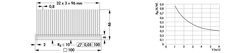 home fischerelektronik produkt kte 2. Black Bedroom Furniture Sets. Home Design Ideas