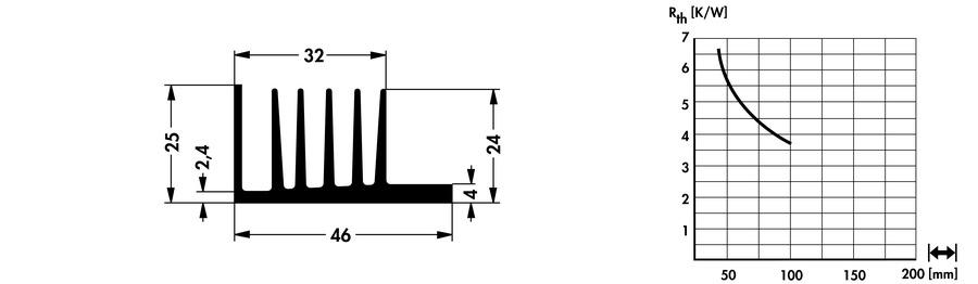 home fischerelektronik produkt sk 107. Black Bedroom Furniture Sets. Home Design Ideas