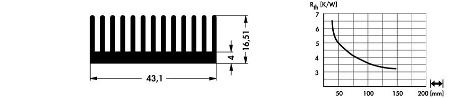 home fischerelektronik produkt sk 422. Black Bedroom Furniture Sets. Home Design Ideas