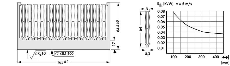 home fischerelektronik produkt sk 497. Black Bedroom Furniture Sets. Home Design Ideas