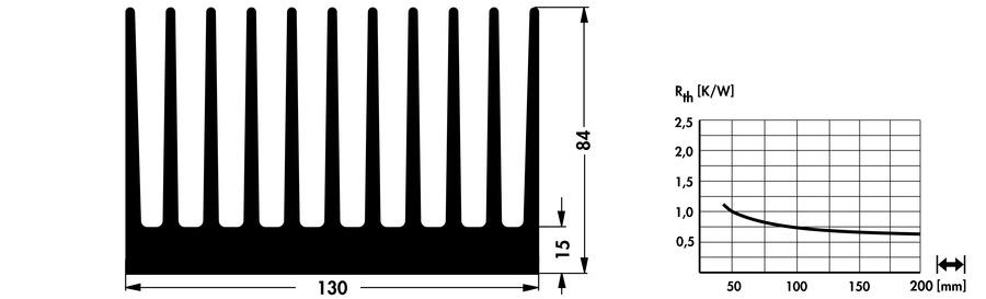 home fischerelektronik produkt sk 613. Black Bedroom Furniture Sets. Home Design Ideas