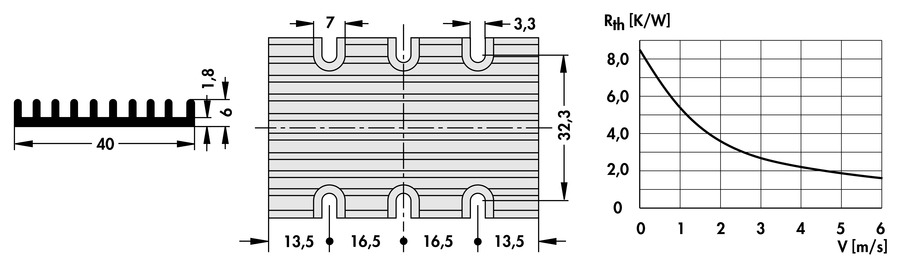 home fischerelektronik produkt sk dc 8 60 sa. Black Bedroom Furniture Sets. Home Design Ideas